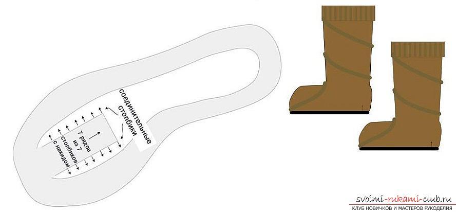 Как связать сапожки крючком для лета, со схемами и описанием, фото готовых изделий.. Фото №10