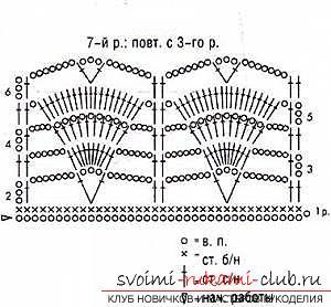Схемы и описание вязания крючком женских летних кардиганов, фото готовых изделий.. Фото №9