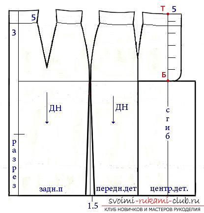 Юбки с завышенной талией крой