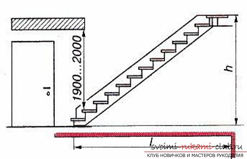 Эвакуационная лестница своими руками