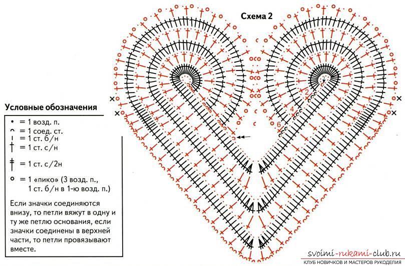 Вязание крючком мотив сердечко