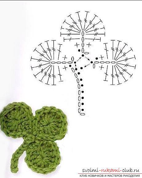 Схемы и подробное описание как связать крючком листья разных форматов.. Фото №1
