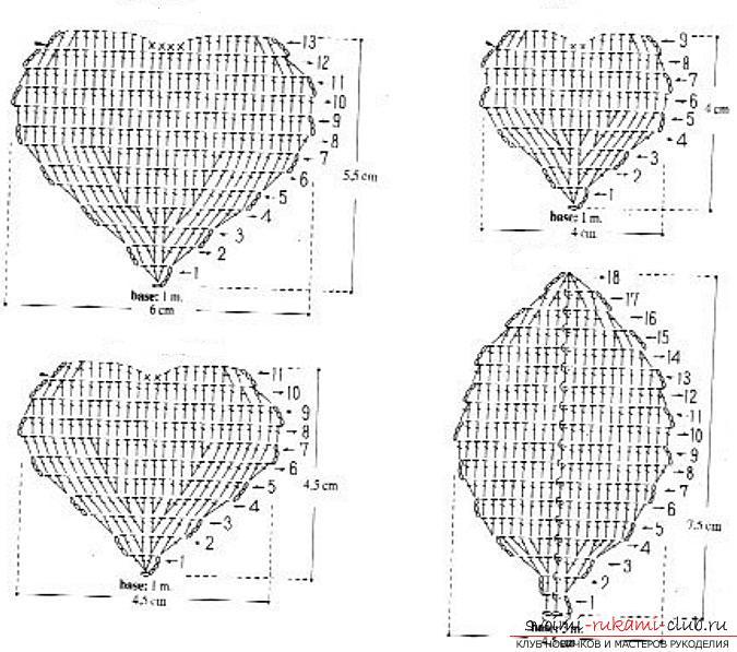 Схемы и подробное описание как связать крючком объемную и плоскую розу своими руками.. Фото №2