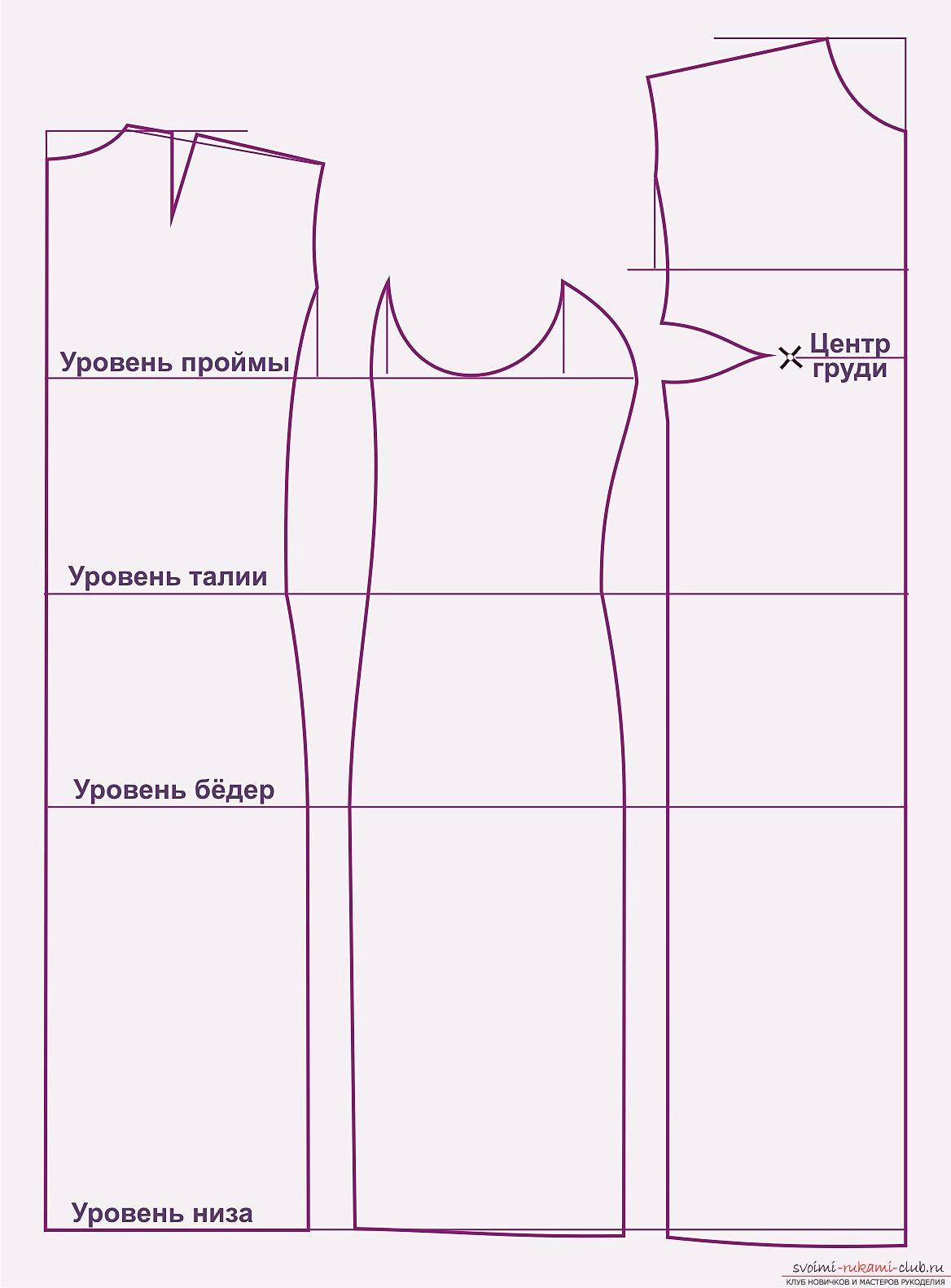 выкройки летних платьев Бурда, примеры из журнала, бесплатно. Фото №6