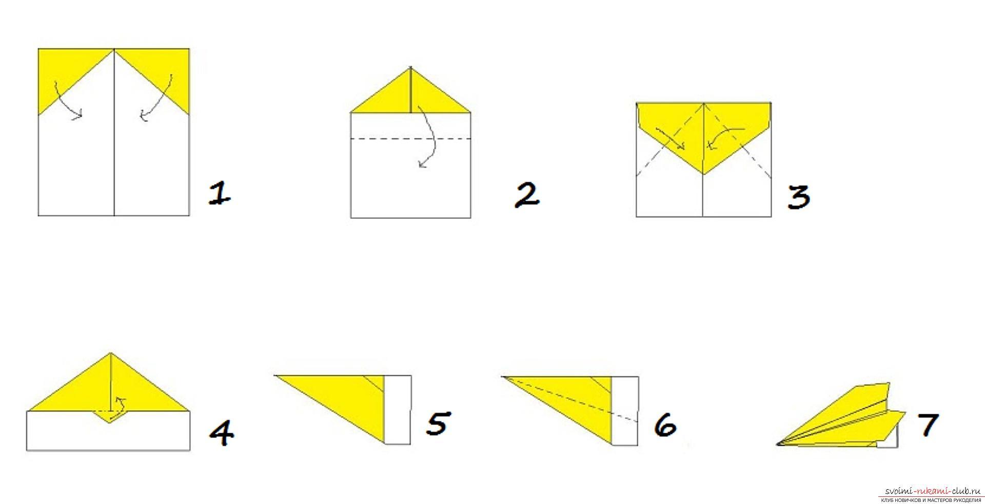 Как сделать из бумаги самолет который далеко летает поэтапно