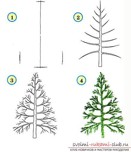 Рисование дерева поэтапно для начинающих. Фото №6