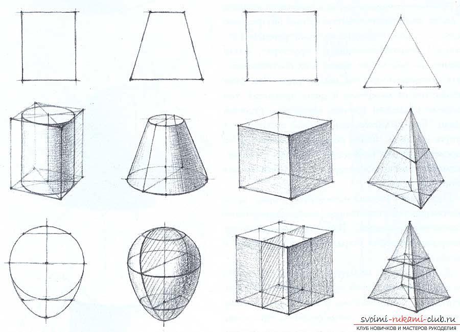 Геометрические фигуры как их правильно рисовать