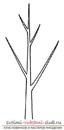Рисование дерева поэтапно для начинающих. Фото №3