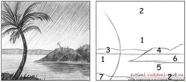 Рисование простого пейзажа карандашом поэтапно. Фото №2