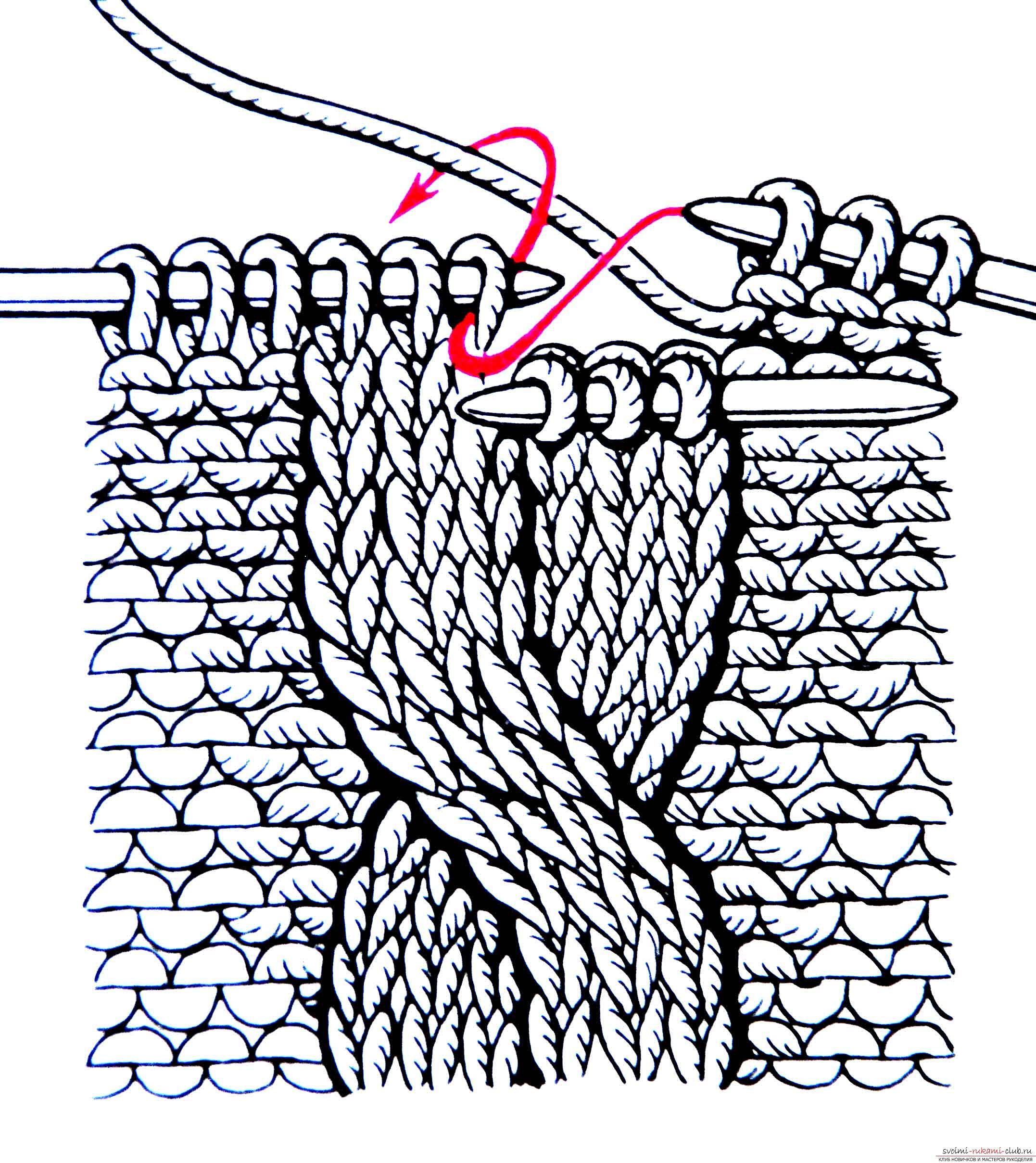схемы вязаных узоров из кос спицами. Фото №2