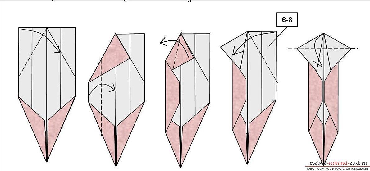 Простые схемы для сложения