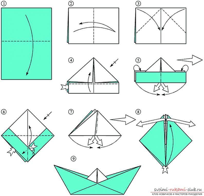 Кораблик из бумаги инструкция