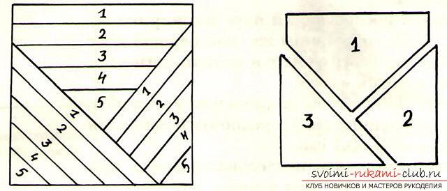 Искусство лоскутного шитья, схема узора