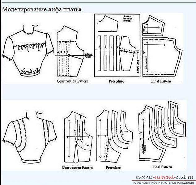 Моделирование платья моделирование лифа