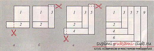 Схема техники лоскутного шитья