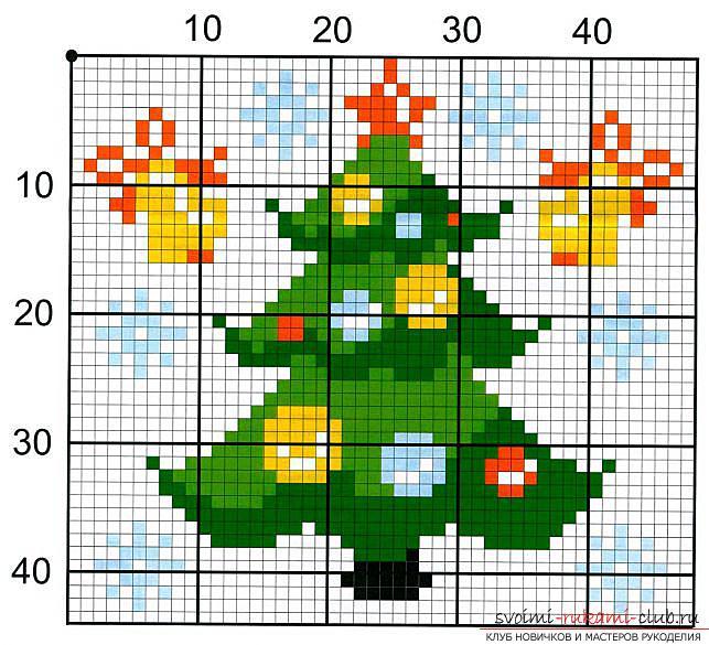 Новогодние схемы вышивок крестиком 65
