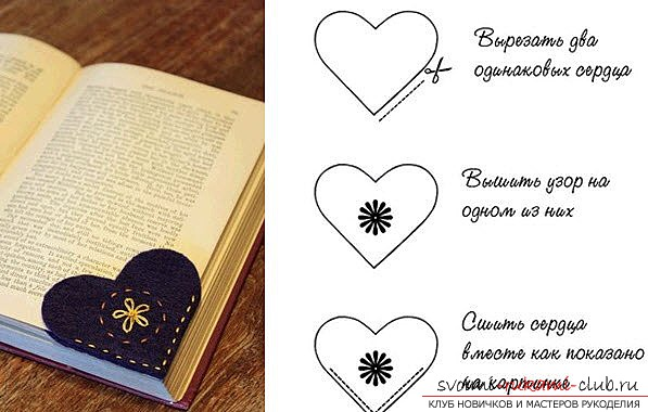 Тема книги своими руками