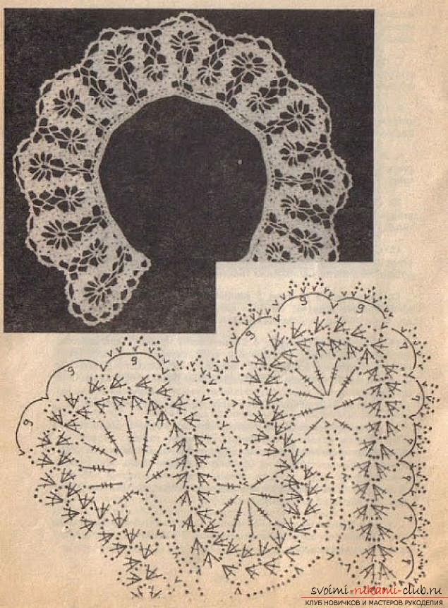 Вязание Крючком Воротнички На Платье