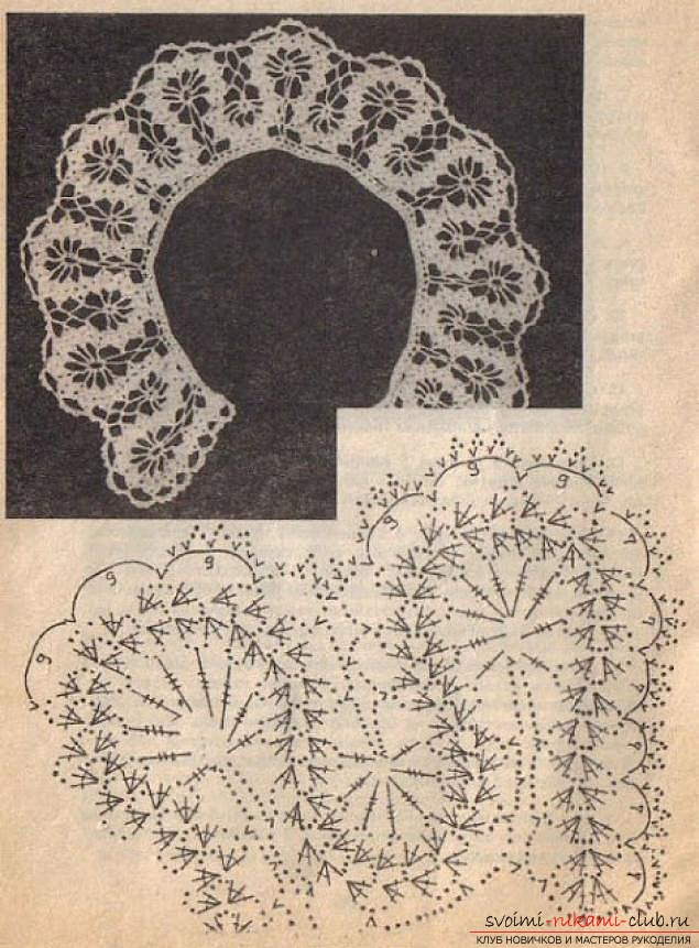 Для вязания кружевных