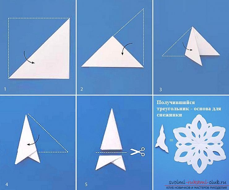 Простая снежинка из бумаги своими руками фото