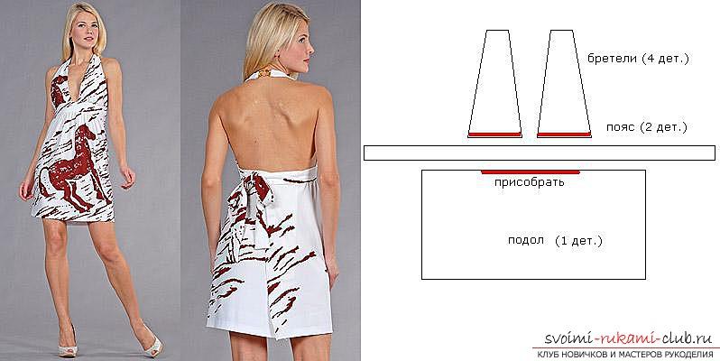 Выкройки платьев в картинках