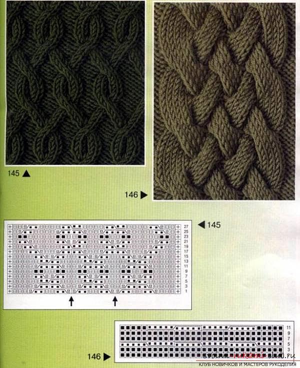 Техника Вязания Узоров Спицами