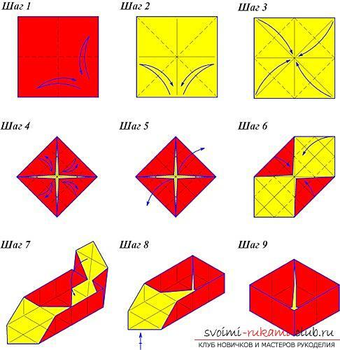 Оригами коробочка. Фото №4