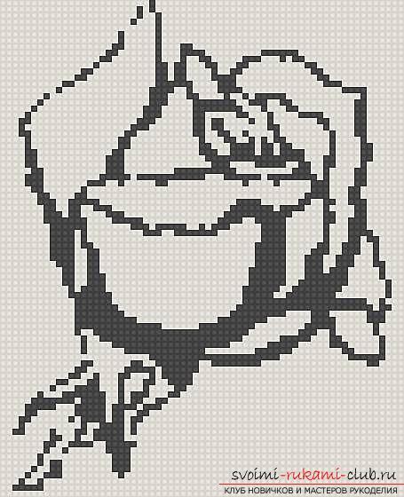 Схемы вышивки чайных роз.