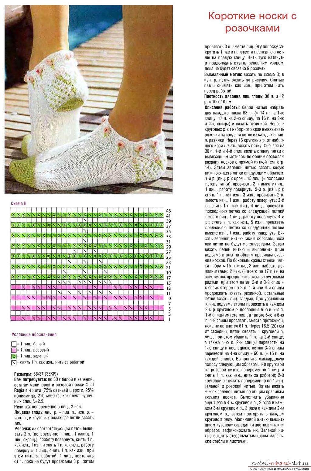 Вязание носков и следков спицами схемы и описание 187