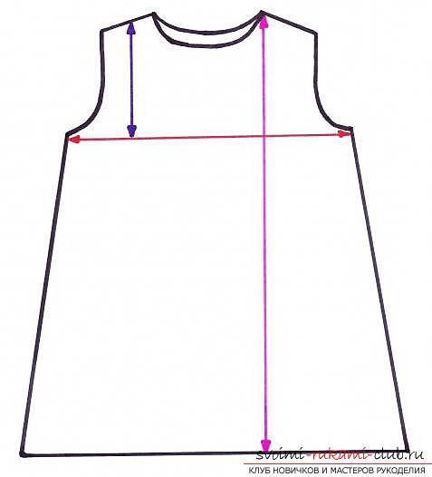 Легкая выкройка и пошив платья для девочки пяти лет. Фото №2