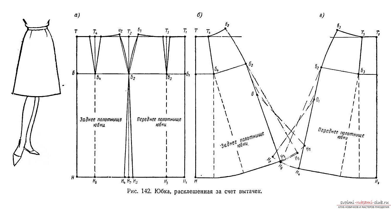 Моделирование Расклешенной Юбки