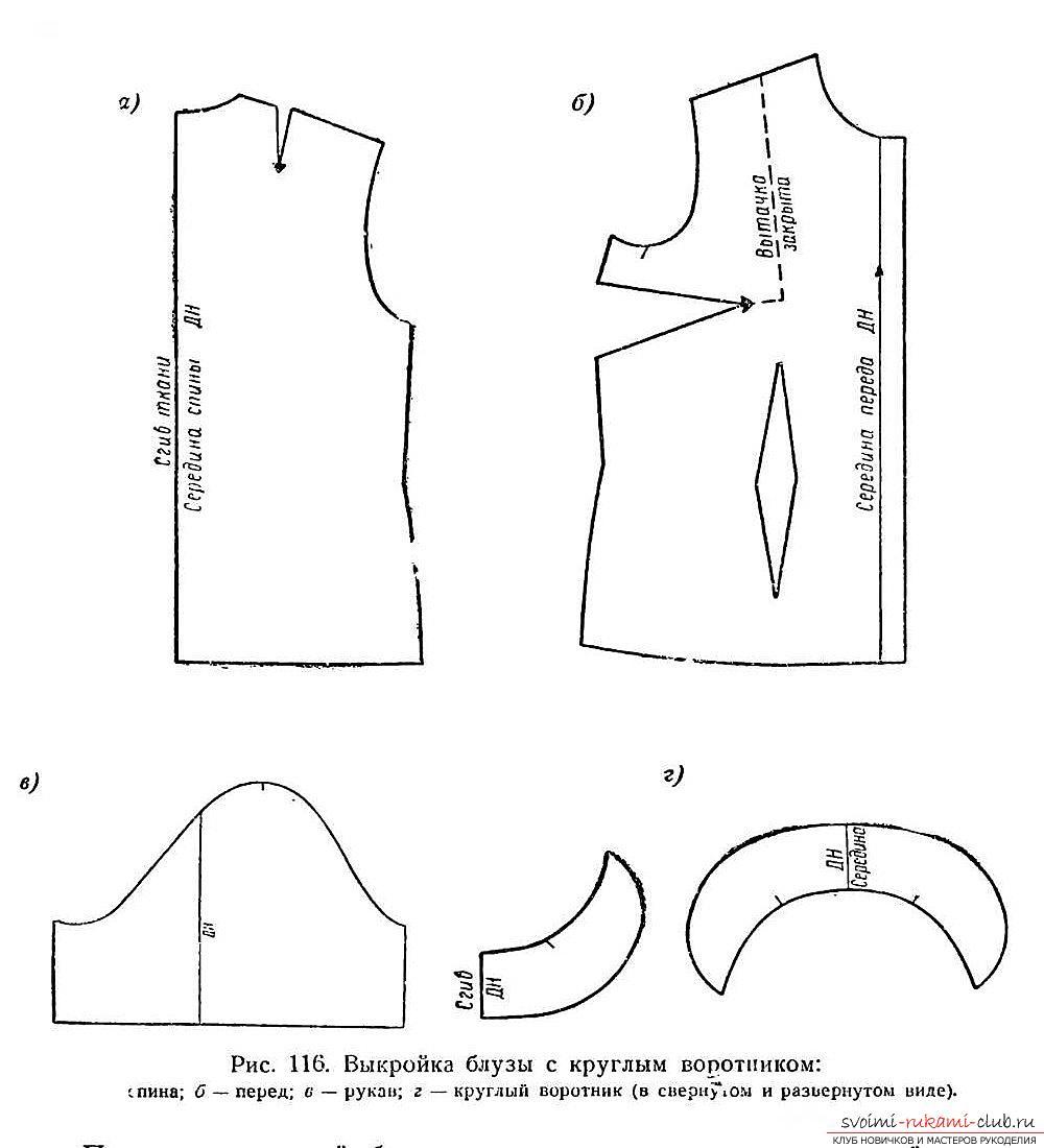 Блузка из шифона выкройки