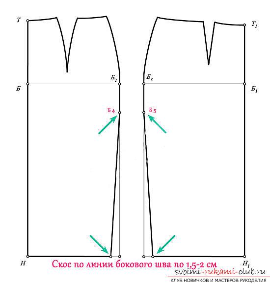 Сшить юбку своими руками для начинающих пошагово