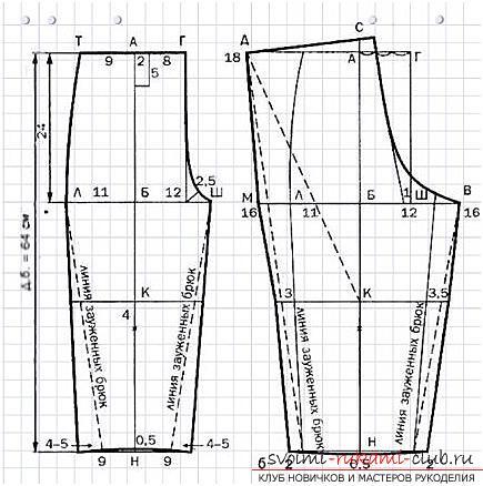 Как выкроить брюки на резинке. Фото №3