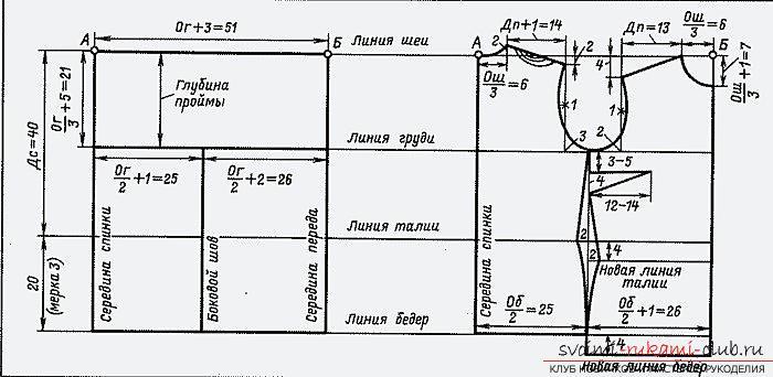 В минобороны рассказали о жилье для военнослужащих в москве