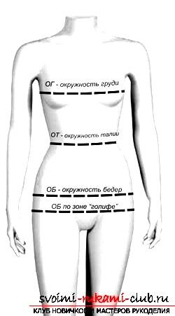 Как снять мерки на выкройку платья