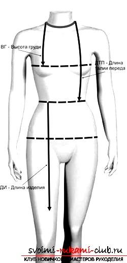 Как снять мерки для выкройки платья