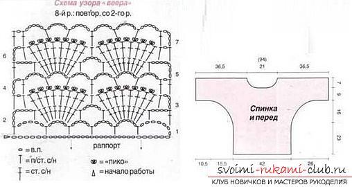 Как связать крючком ажурные летние женские кофточки в разных техниках со схемами.. Фото №6