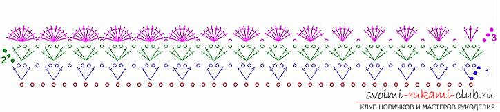 Схемы и подробное описание, как связать объемную розу крючком своими руками.. Фото №2