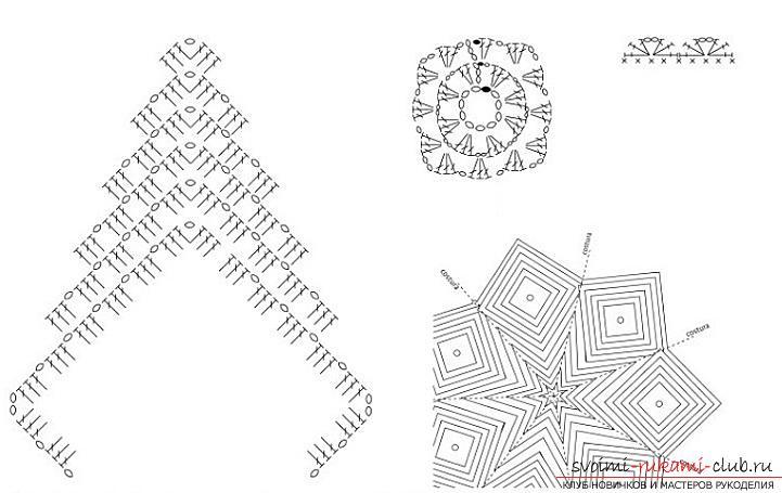 Схемы, фото и подробное описание, как связать коврики своими руками крючком.. Фото №4