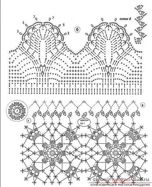 Как связать крючком ажурные летние женские кофточки в разных техниках со схемами.. Фото №15