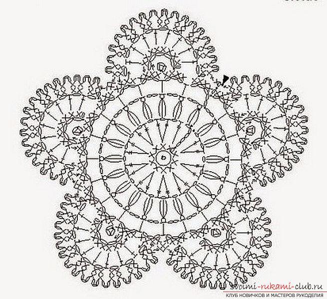 Ажурные цветы крючком схемы