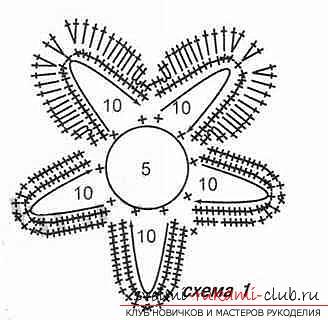 Как связать сапожки крючком для лета, со схемами и описанием, фото готовых изделий.. Фото №3