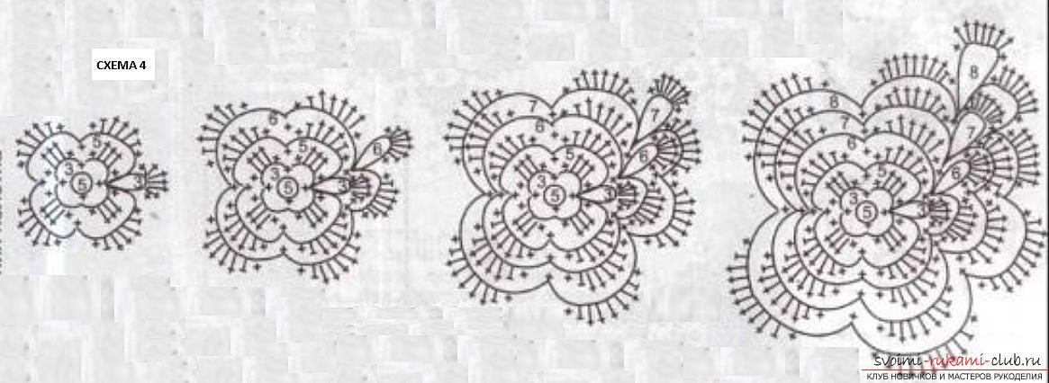 Как связать кружевные платья своими руками крючком, используя различные техники вязания.. Фото №6