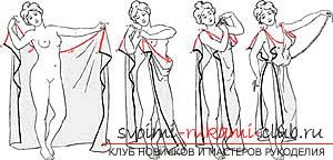 фото-инструкция для пошива платья. Фото №1
