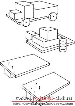 Технология создания деревянной машинки.</p> </div> <p> Игрушки своими руками и фото.. Фото №1″/> </strong> </p> <p>Попробуем сделать самодельный грузовик из деталей дерева.</p> <p> Для этого нам понадобится выпилить различные досточки разных размеров и формочки. Рама для основания должна иметь 24 на 8 и на 1,5 сантиметра.</p> <p> Кабина будущего автомобиля должна иметь <strong>5 и 6 и 8 сантиметров</strong> соответственно.</p> <p> Двигатель <strong>для будущего грузовика</strong> должен иметь размеры 6 сантиметров и 4, на 4 сантиметра соответственно.</p> <p> У кузова автомобиля будут более обширные значения, это 13 сантиметров и 8 сантиметров и 4 сантиметра.</p> <p>Затем необходимо приступить <strong>к созданию колеек</strong>. Их толщина должна достигать 0,8 сантиметров, а диаметр колеса не должен превышать 3,6 сантиметра.</p> <p> Для того, чтобы сделать такой автомобиль, необходимо заранее подготовить набросок на бумаге, который поможет вам реализовать ваш будущий автомобиль своими руками.</p> <p><div style=