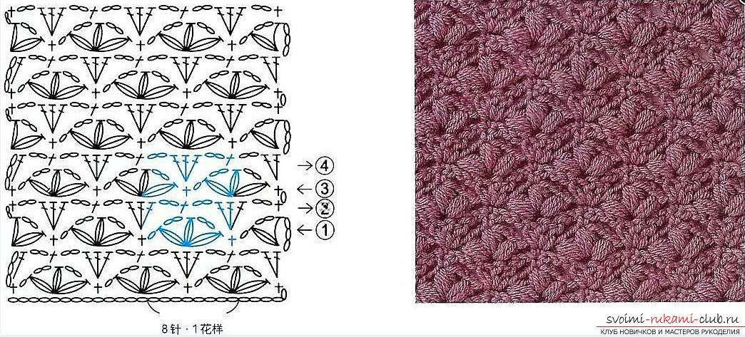 Схемы вязания узоров крючком с
