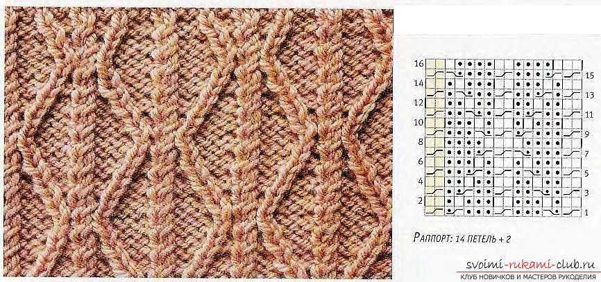 Узоры для вязания спицами из перекрещенных петель