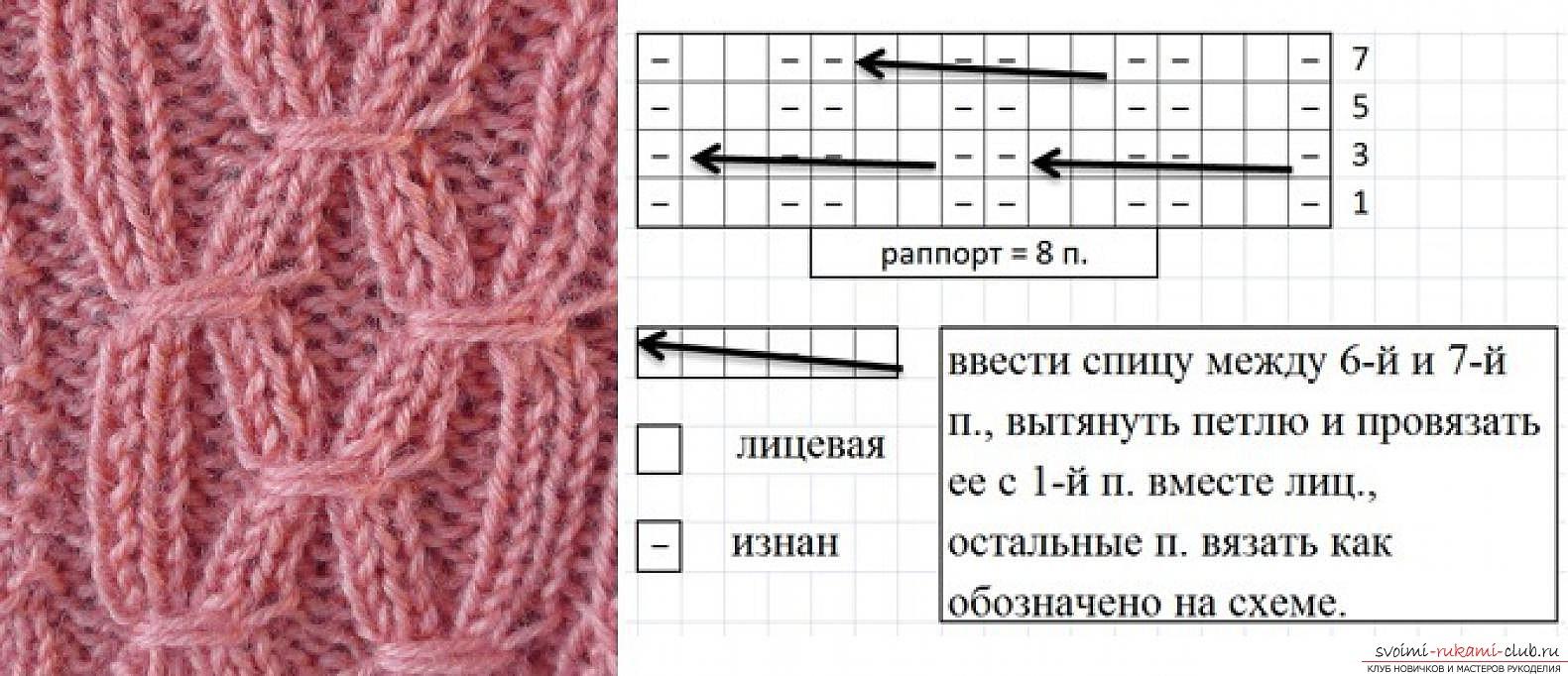 Вязание спицами оригинального платья с узором