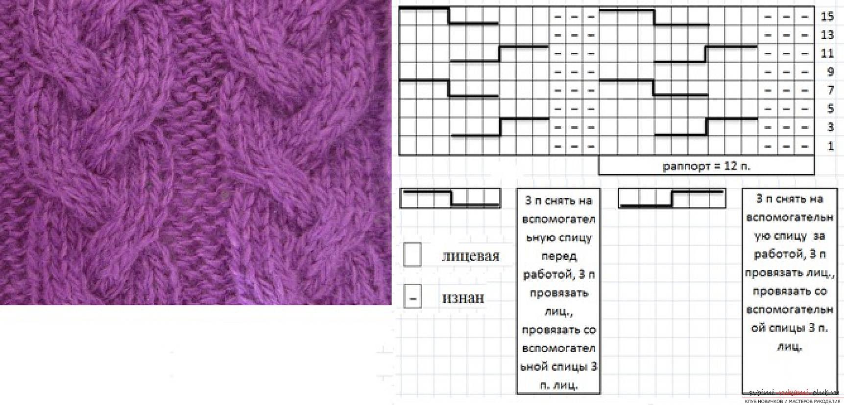 Узоры из кос для вязания спицами схемы 20 фотография